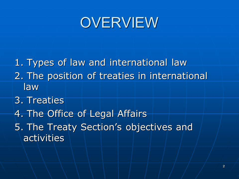 2 OVERVIEW 1. Types of law and international law 2.