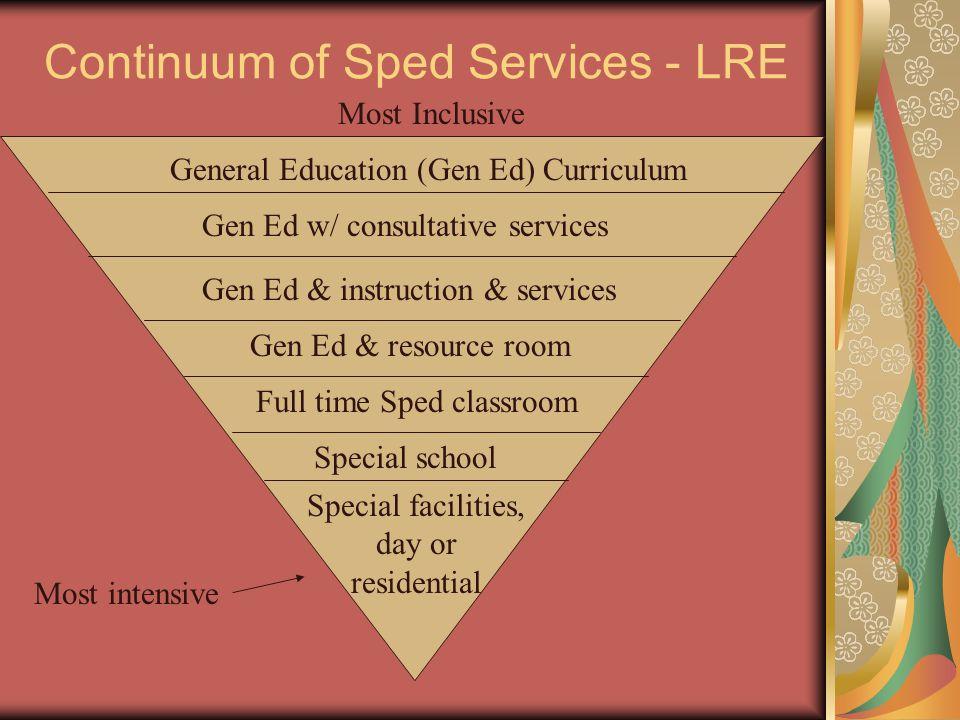 Continuum of Sped Services - LRE General Education (Gen Ed) Curriculum Gen Ed w/ consultative services Gen Ed & instruction & services Gen Ed & resour