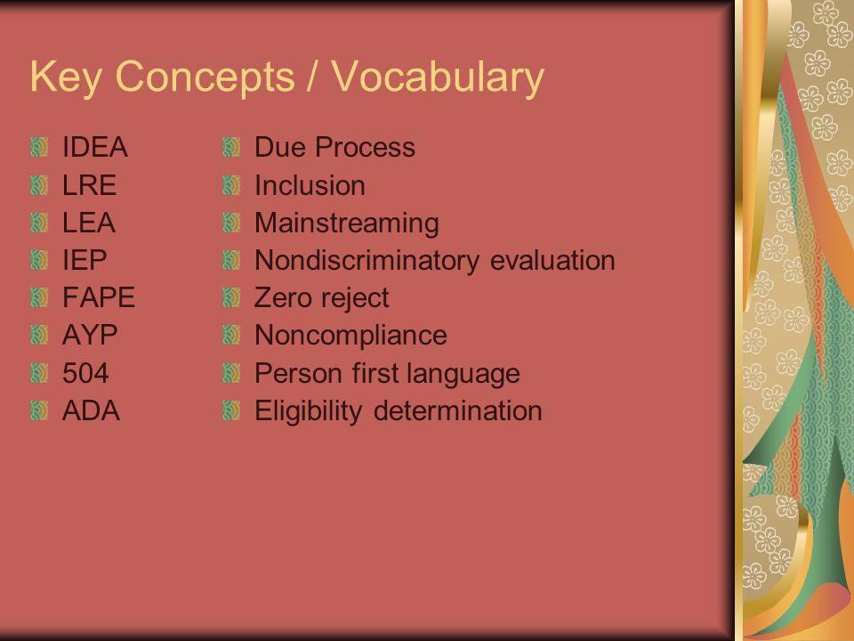 Key Concepts / Vocabulary IDEA LRE LEA IEP FAPE AYP 504 ADA Due Process Inclusion Mainstreaming Nondiscriminatory evaluation Zero reject Noncompliance