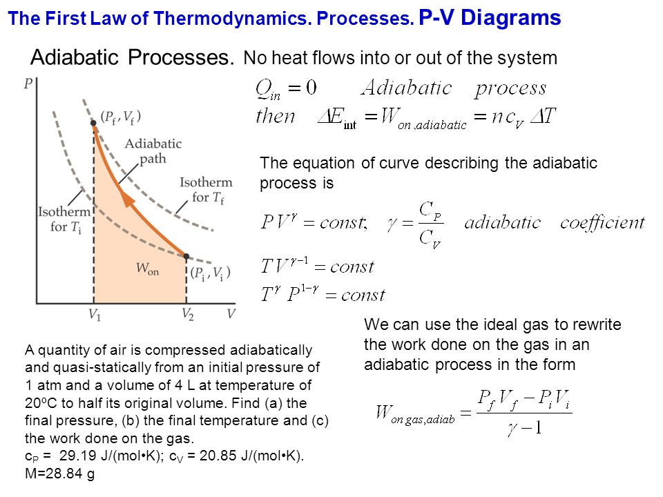 The First Law of Thermodynamics. Processes. P-V Diagrams Adiabatic Processes. No heat flows into or out of the system The equation of curve describing