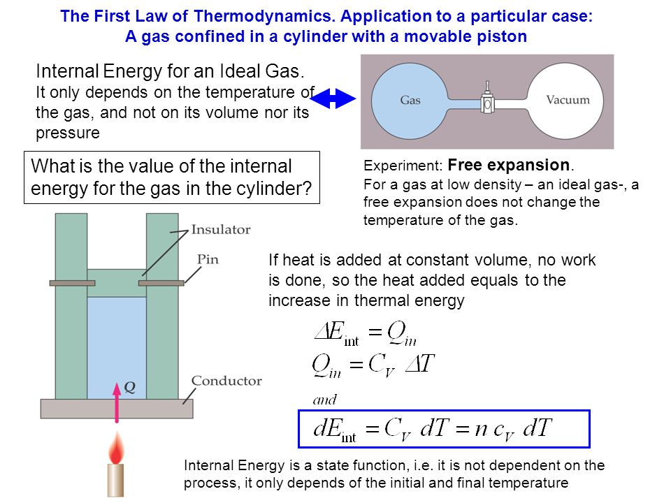 The First Law of Thermodynamics. Application to a particular case: A gas confined in a cylinder with a movable piston Internal Energy for an Ideal Gas