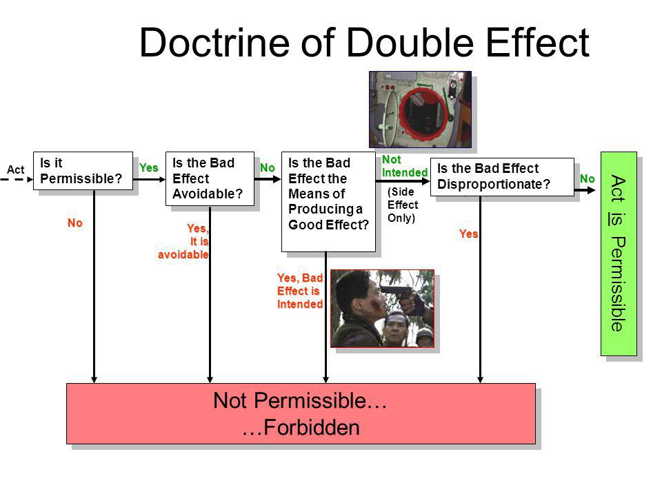 Doctrine of Double Effect Is it Permissible.Is the Bad Effect Avoidable.