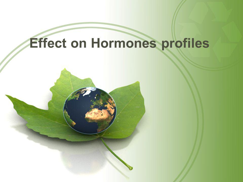 Effect on Hormones profiles