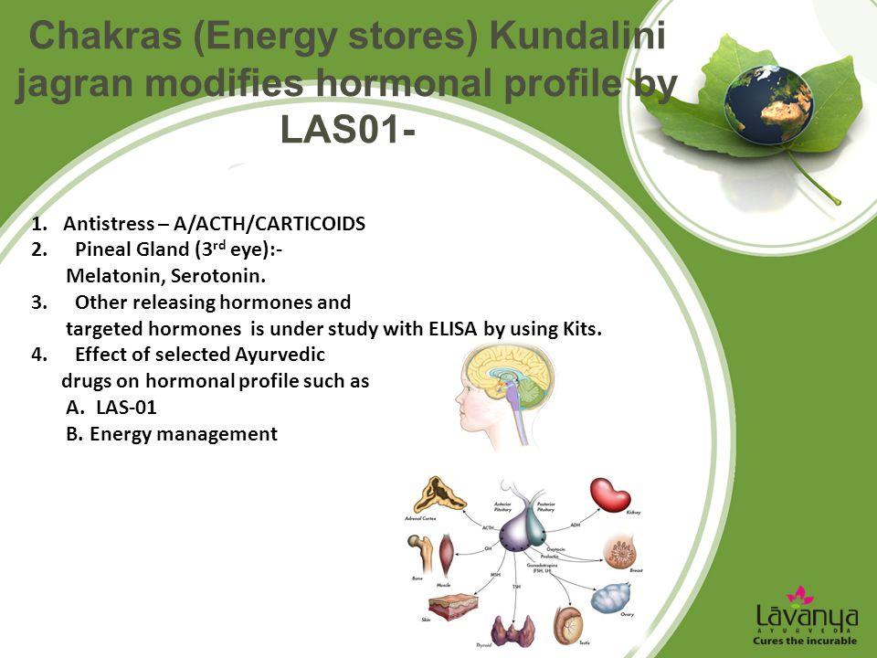 Chakras (Energy stores) Kundalini jagran modifies hormonal profile by LAS01- 1. Antistress – A/ACTH/CARTICOIDS 2.Pineal Gland (3 rd eye):- Melatonin,