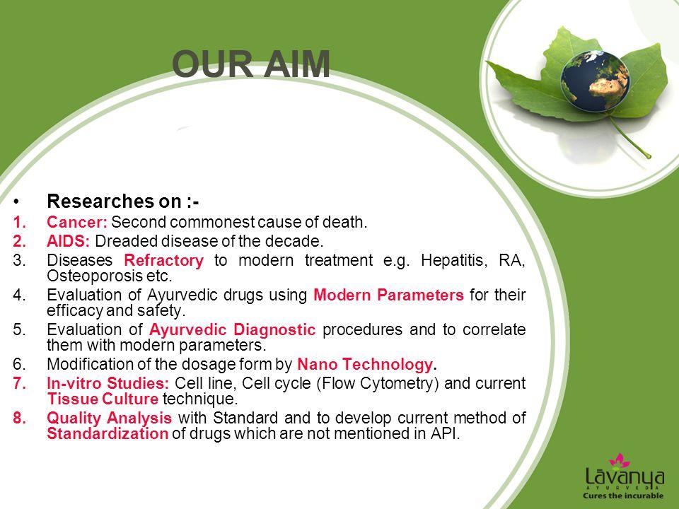 In-vitro cell line study