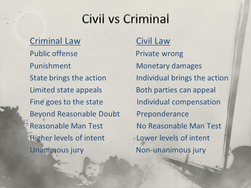Criminal Law Civil Law Public offense Private wrong Punishment Monetary damages State brings the action Individual brings the action Limited state appeals Both parties can appeal Fine goes to the state Individual compensation Beyond Reasonable Doubt Preponderance Reasonable Man Test No Reasonable Man Test Higher levels of intent Lower levels of intent Unanimous jury Non-unanimous jury