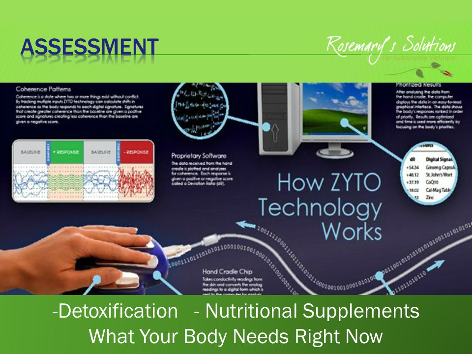 -Detoxification - Nutritional Supplements What Your Body Needs Right Now