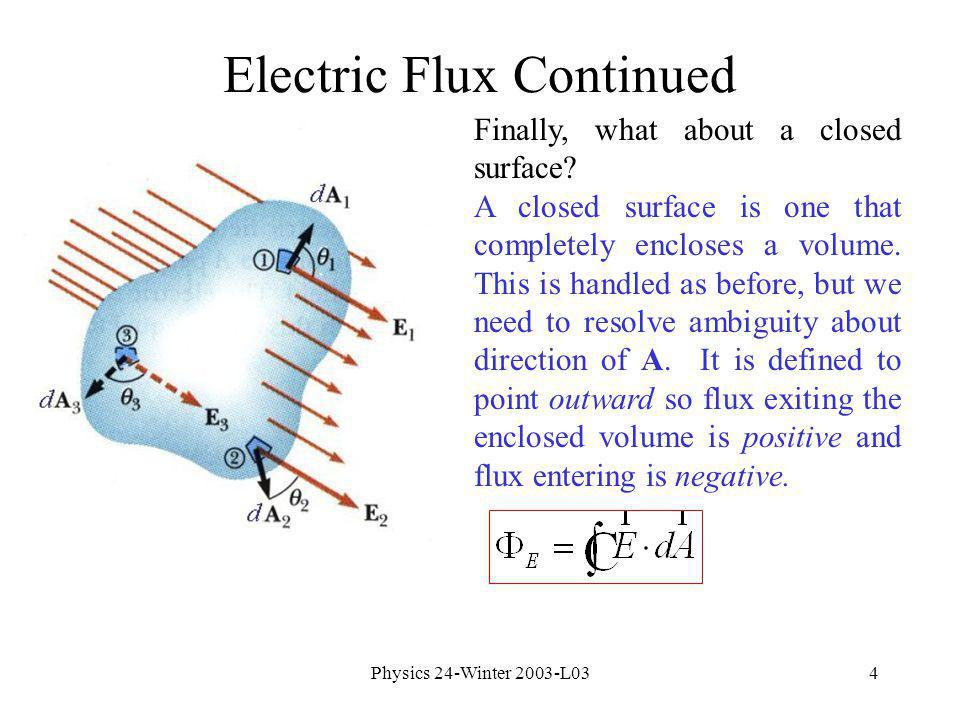 Physics 24-Winter 2003-L035 Worked Example 1 Compute the electric flux through a cylinder with an axis parallel to the electric field direction.