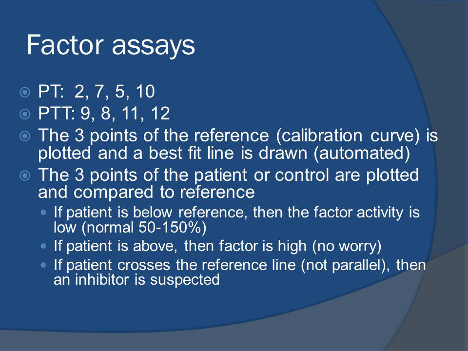 Factor assays PT: 2, 7, 5, 10 PTT: 9, 8, 11, 12 The 3 points of the reference (calibration curve) is plotted and a best fit line is drawn (automated) The 3 points of the patient or control are plotted and compared to reference If patient is below reference, then the factor activity is low (normal 50-150%) If patient is above, then factor is high (no worry) If patient crosses the reference line (not parallel), then an inhibitor is suspected