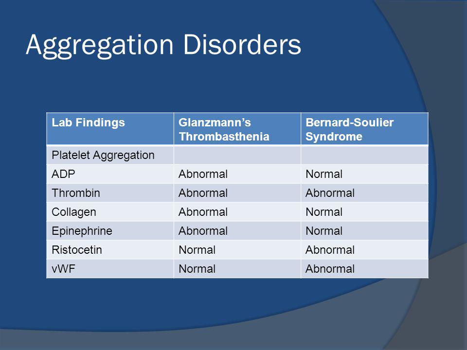 Aggregation Disorders Lab FindingsGlanzmanns Thrombasthenia Bernard-Soulier Syndrome Platelet Aggregation ADPAbnormalNormal ThrombinAbnormal CollagenAbnormalNormal EpinephrineAbnormalNormal RistocetinNormalAbnormal vWFNormalAbnormal