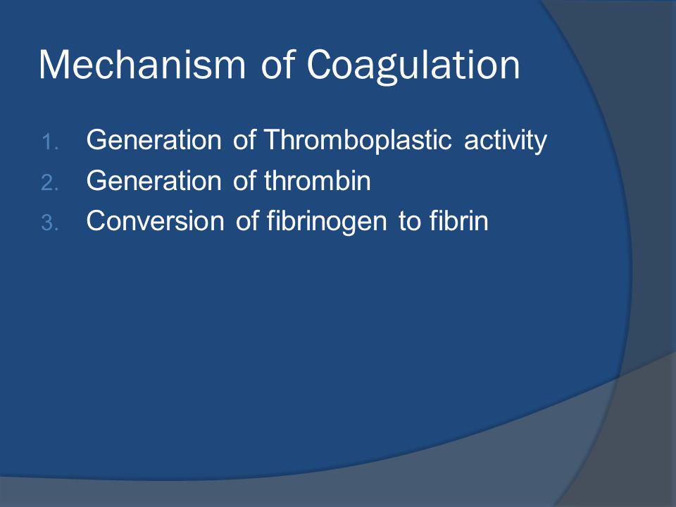 Mechanism of Coagulation 1.Generation of Thromboplastic activity 2.
