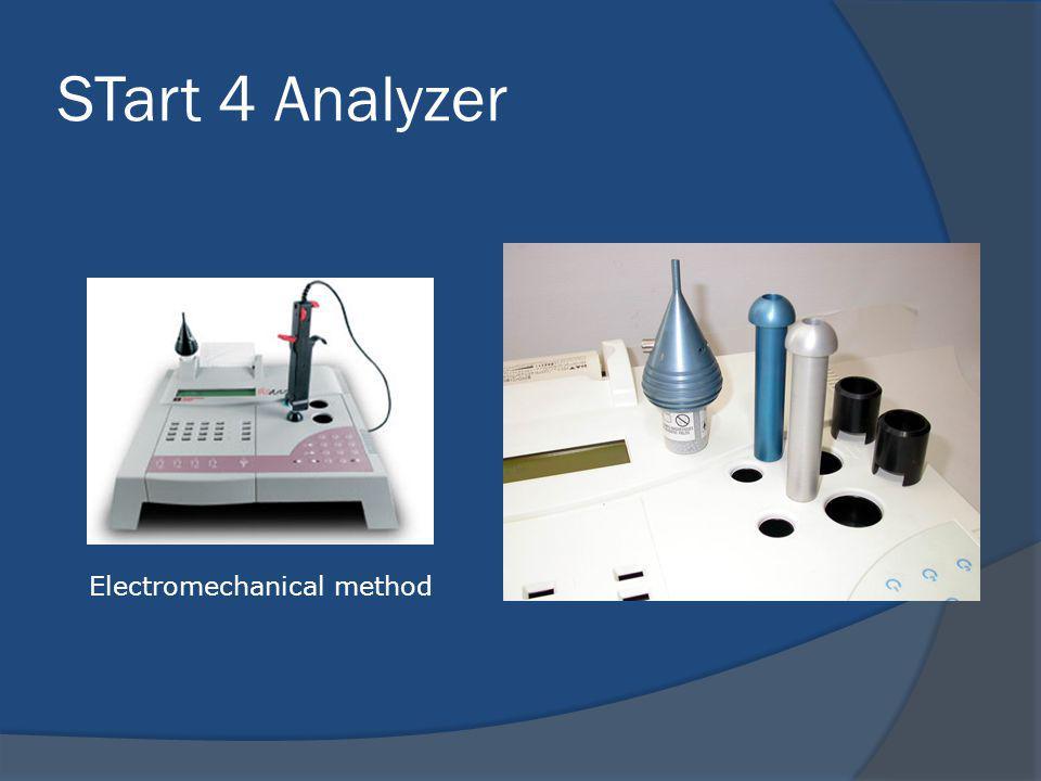 STart 4 Analyzer Electromechanical method