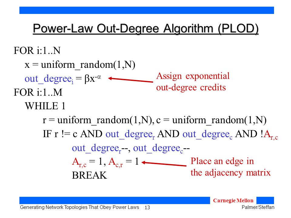 13 Generating Network Topologies That Obey Power LawsPalmer/Steffan Carnegie Mellon Power-Law Out-Degree Algorithm (PLOD) FOR i:1..N x = uniform_random(1,N) out_degree i = βx -α FOR i:1..M WHILE 1 r = uniform_random(1,N), c = uniform_random(1,N) IF r != c AND out_degree r AND out_degree c AND !A r,c out_degree r --, out_degree c -- A r,c = 1, A c,r = 1 BREAK Assign exponential out-degree credits Place an edge in the adjacency matrix