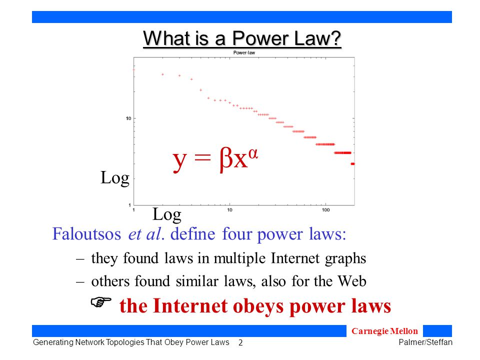 23 Generating Network Topologies That Obey Power LawsPalmer/Steffan Carnegie Mellon Outline Do existing generators obey power laws.