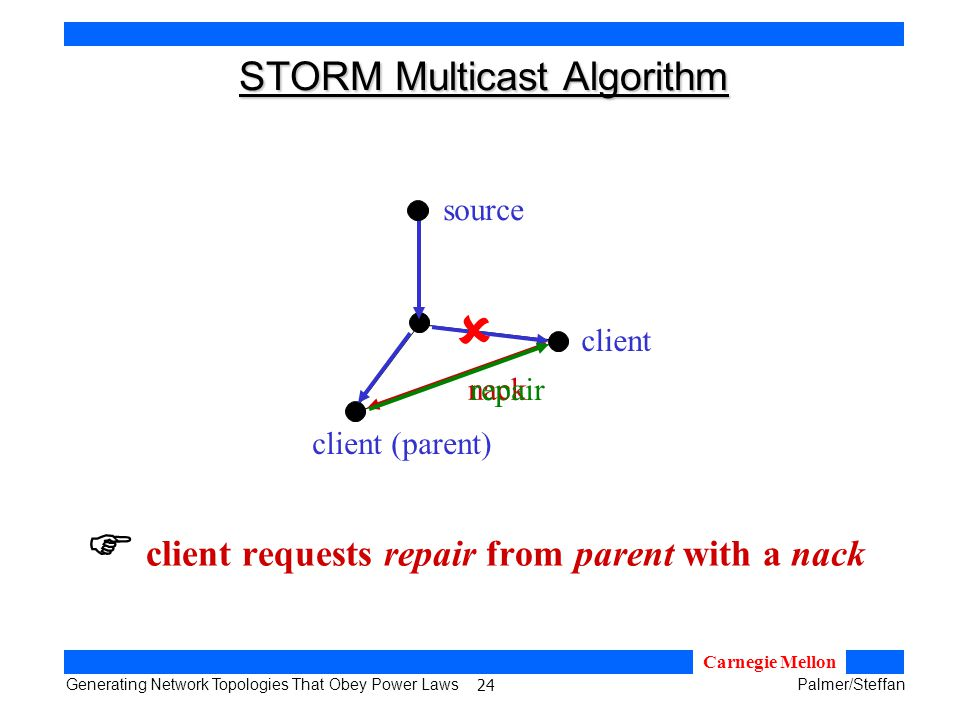24 Generating Network Topologies That Obey Power LawsPalmer/Steffan Carnegie Mellon STORM Multicast Algorithm client requests repair from parent with a nack source client (parent) client nackrepair