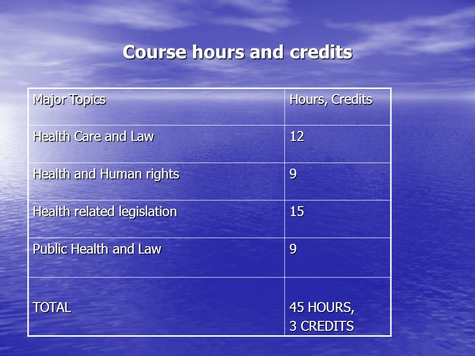 Course hours and credits Major Topics Hours, Credits Health Care and Law 12 Health and Human rights 9 Health related legislation 15 Public Health and