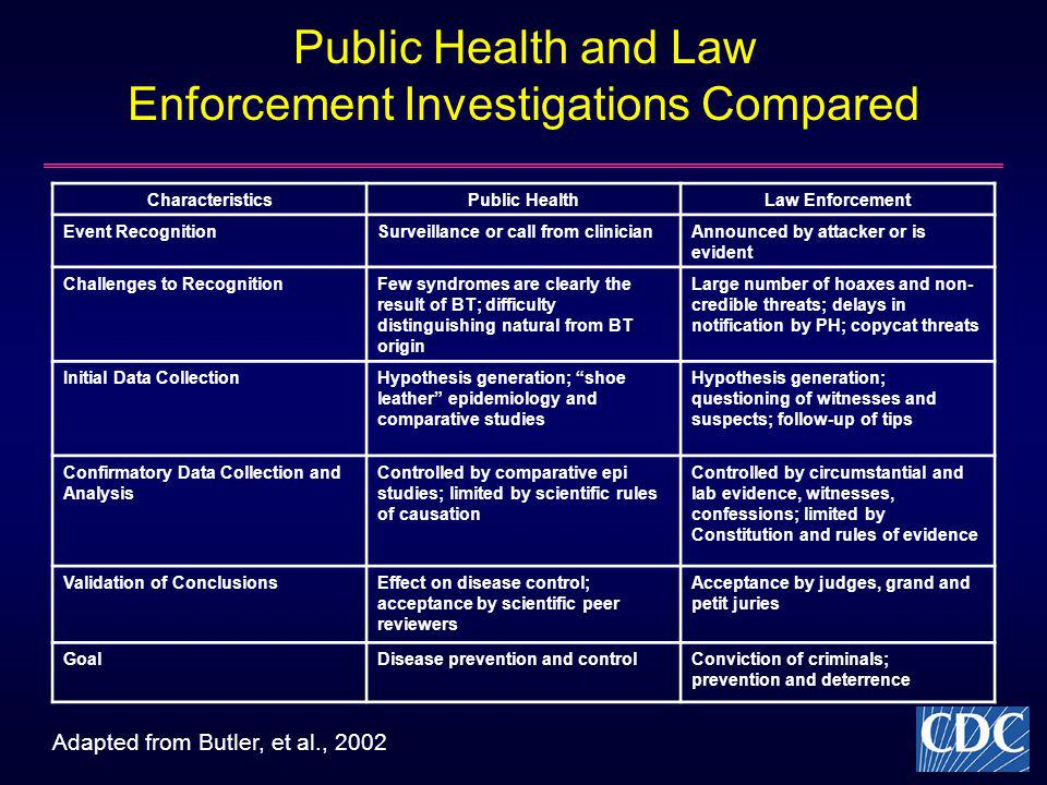 Public Health and Law Enforcement Investigations Compared CharacteristicsPublic HealthLaw Enforcement Event RecognitionSurveillance or call from clini