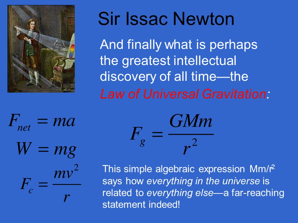 Sir Issac Newton And finally what is perhaps the greatest intellectual discovery of all timethe Law of Universal Gravitation: This simple algebraic expression Mm/r says how everything in the universe is related to everything elsea far-reaching statement indeed.
