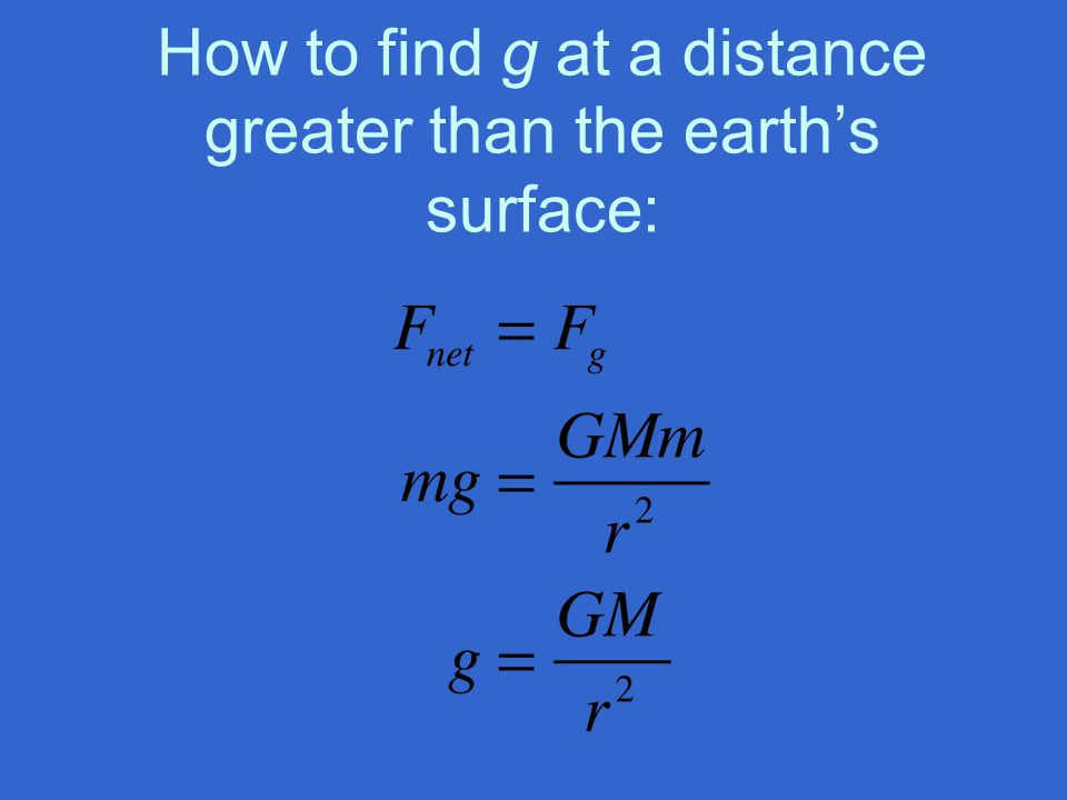 How to find g at a distance greater than the earths surface: