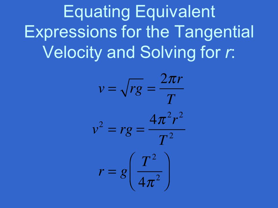 Equating Equivalent Expressions for the Tangential Velocity and Solving for r:
