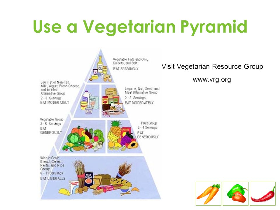 Use a Vegetarian Pyramid Visit Vegetarian Resource Group www.vrg.org