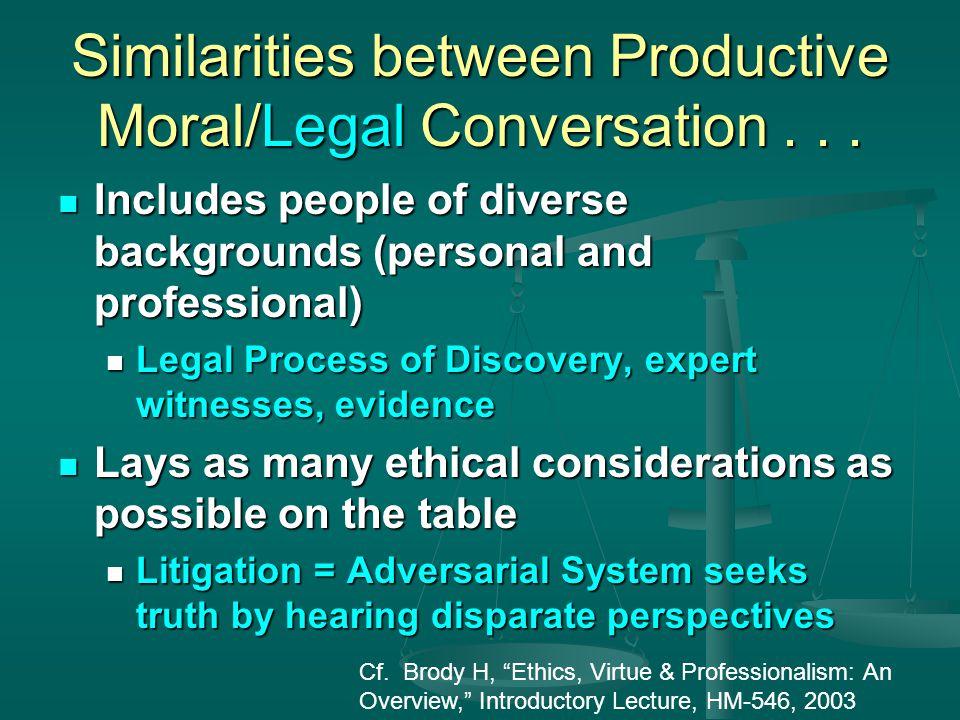 Similarities between Productive Moral/Legal Conversation...