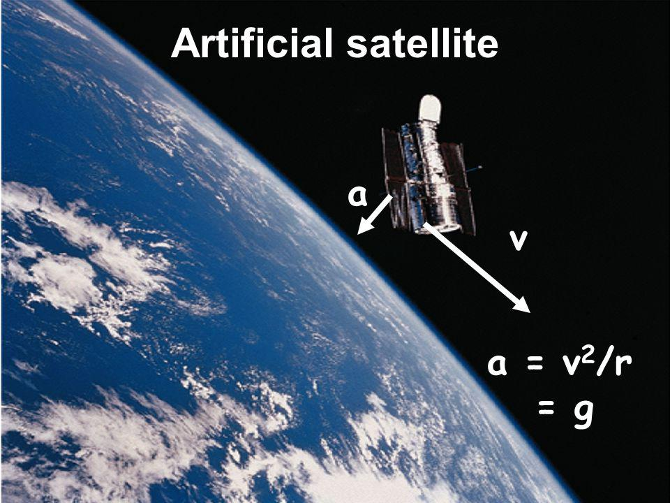 Artificial satellite a v a = v 2 /r = g