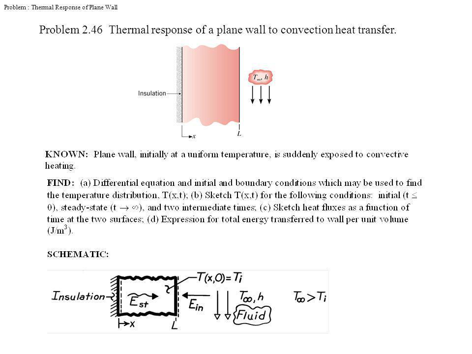Problem : Thermal Response of Plane Wall Problem 2.46 Thermal response of a plane wall to convection heat transfer.