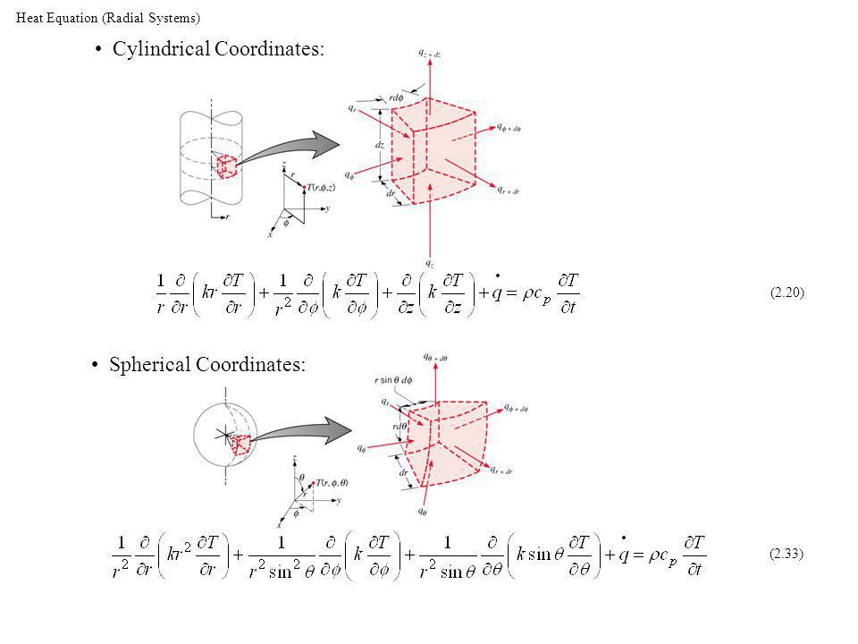 Heat Equation (Radial Systems) (2.20) Spherical Coordinates: Cylindrical Coordinates: (2.33)