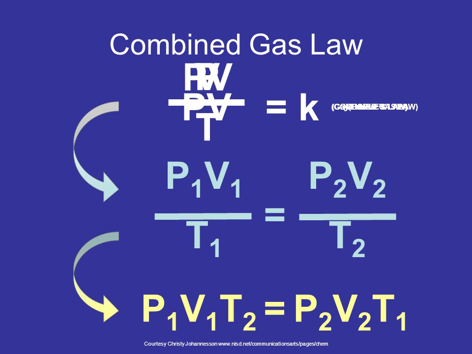 Gay-Lussacs Law P T Courtesy Christy Johannesson www.nisd.net/communicationsarts/pages/chem The pressure and absolute temperature (K) of a gas are directly related –at constant mass & volume
