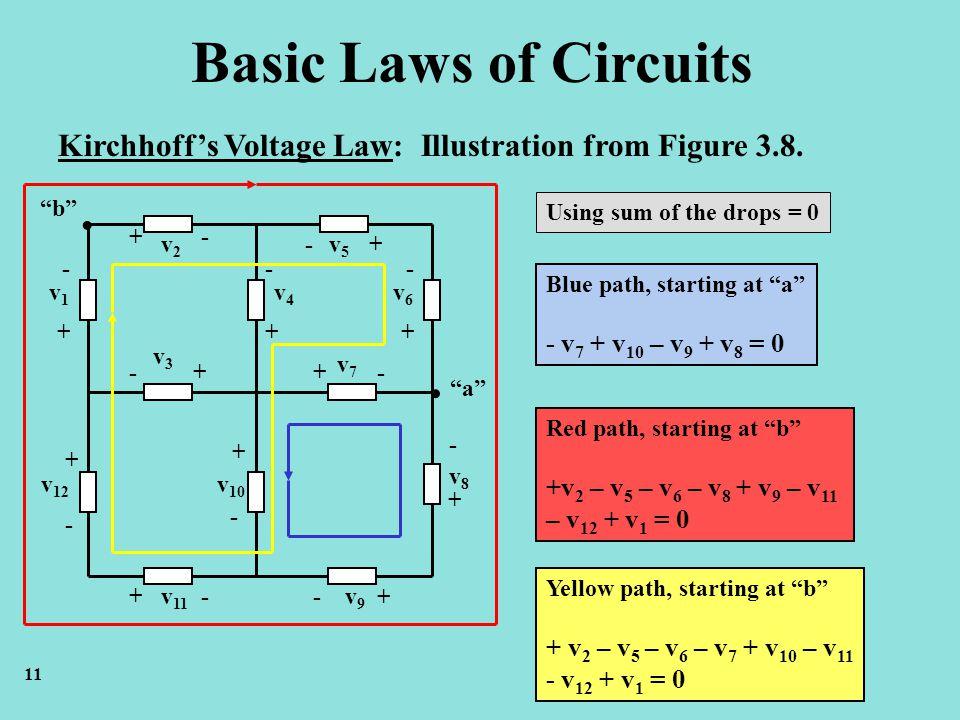 Basic Laws of Circuits Kirchhoffs Voltage Law: Illustration from Figure 3.8. + + + ++ + + + + + + - - - - - - -- - - - v1v1 v2v2 v4v4 v3v3 v 12 v 11 v