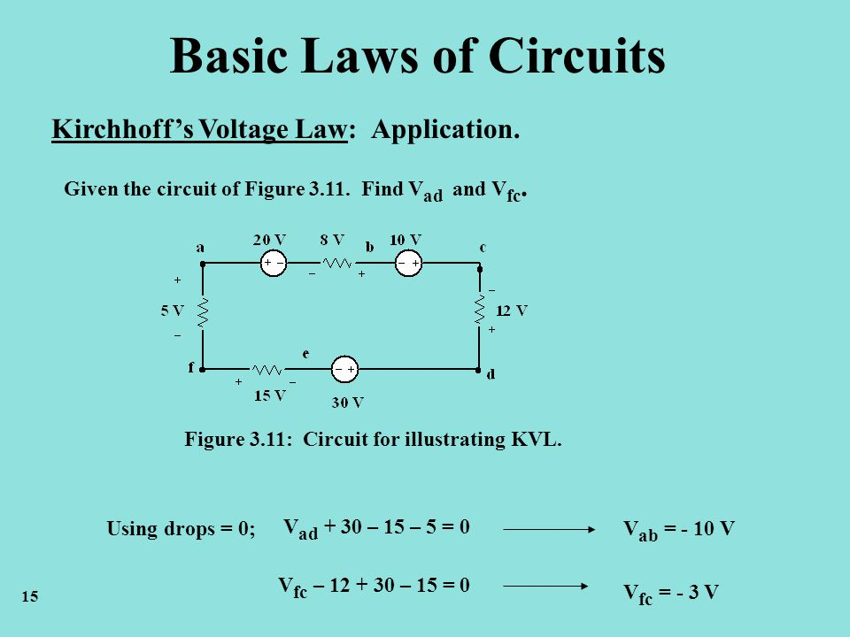 Basic Laws of Circuits Kirchhoffs Voltage Law: Application. Given the circuit of Figure 3.11. Find V ad and V fc. Using drops = 0; V ad + 30 – 15 – 5