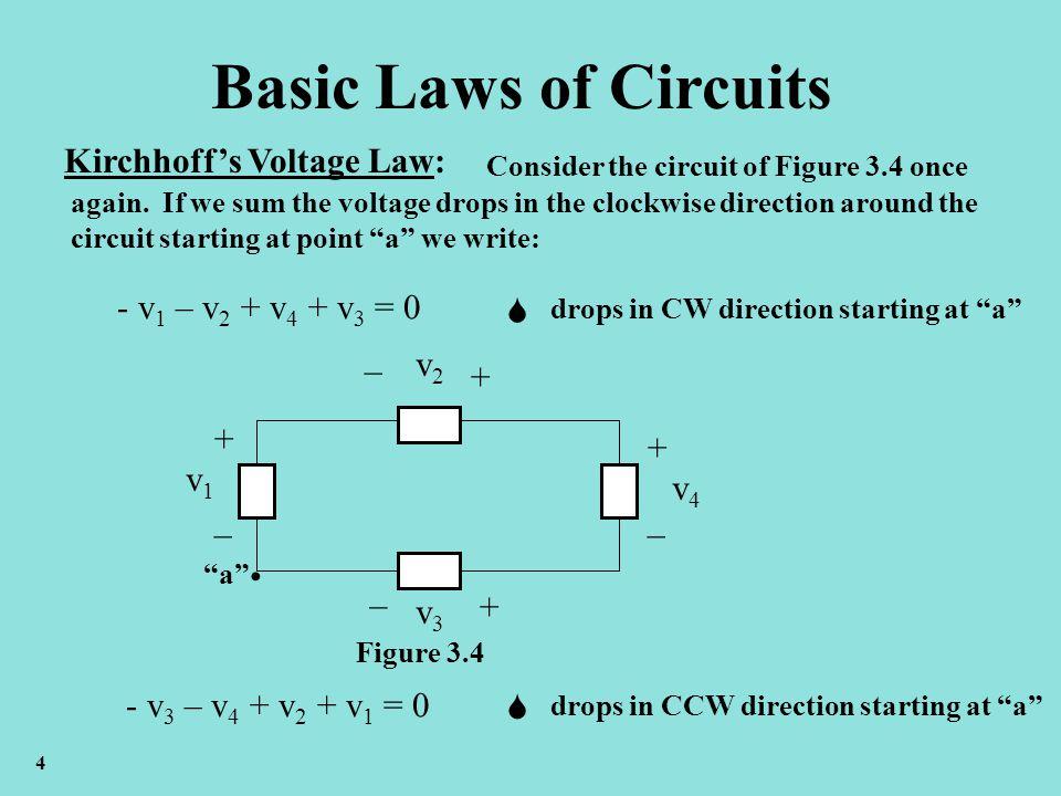 Basic Laws of Circuits Kirchhoffs Voltage Law: + + + + _ _ _ _ v1v1 v2v2 v4v4 v3v3 Figure 3.4 Consider the circuit of Figure 3.4 once again. If we sum