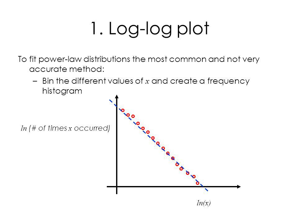 1. Log-log plot To fit power-law distributions the most common and not very accurate method: –Bin the different values of x and create a frequency his