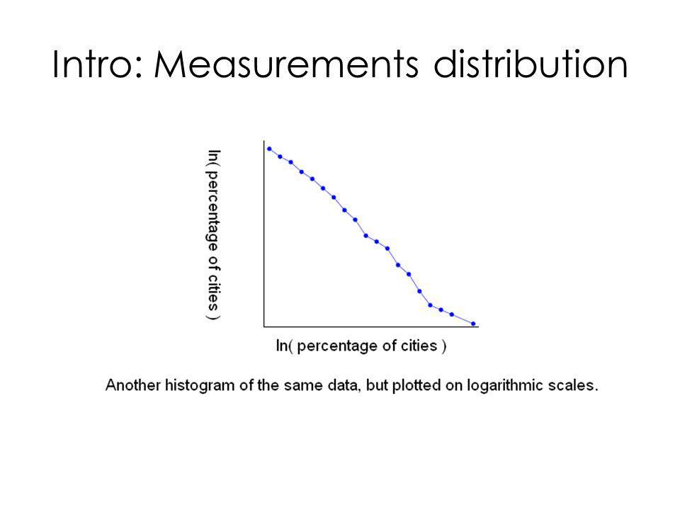 Intro: Measurements distribution