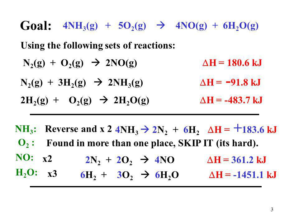 2 Determine the heat of reaction for the reaction: 4NH 3 (g) + 5O 2 (g) 4NO(g) + 6H 2 O(g) Using the following sets of reactions: N 2 (g) + O 2 (g) 2NO(g) H = kJ N 2 (g) + 3H 2 (g) 2NH 3 (g) H = kJ 2H 2 (g) + O 2 (g) 2H 2 O(g) H = kJ Hint: The three reactions must be algebraically manipulated to sum up to the desired reaction.