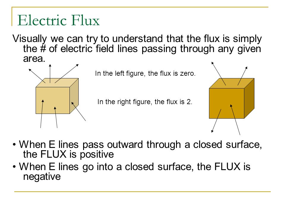 Electric Flux What is the electric flux of this cylinder.