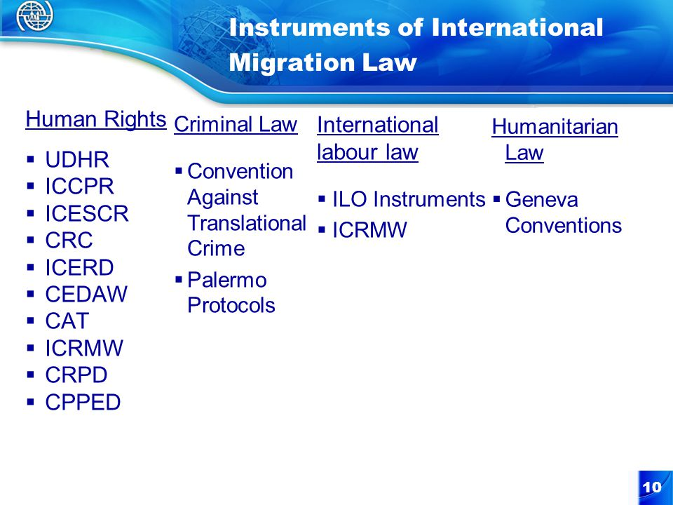 10 Instruments of International Migration Law Human Rights UDHR ICCPR ICESCR CRC ICERD CEDAW CAT ICRMW CRPD CPPED Criminal Law Convention Against Translational Crime Palermo Protocols Humanitarian Law Geneva Conventions International labour law ILO Instruments ICRMW