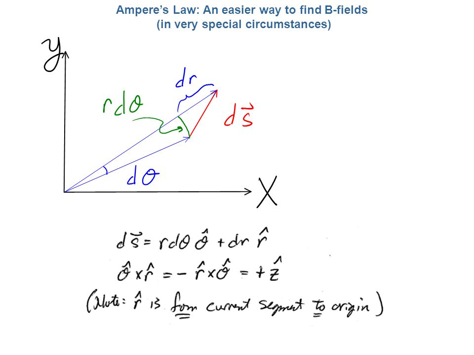 Amperes Law: An easier way to find B-fields (in very special circumstances)