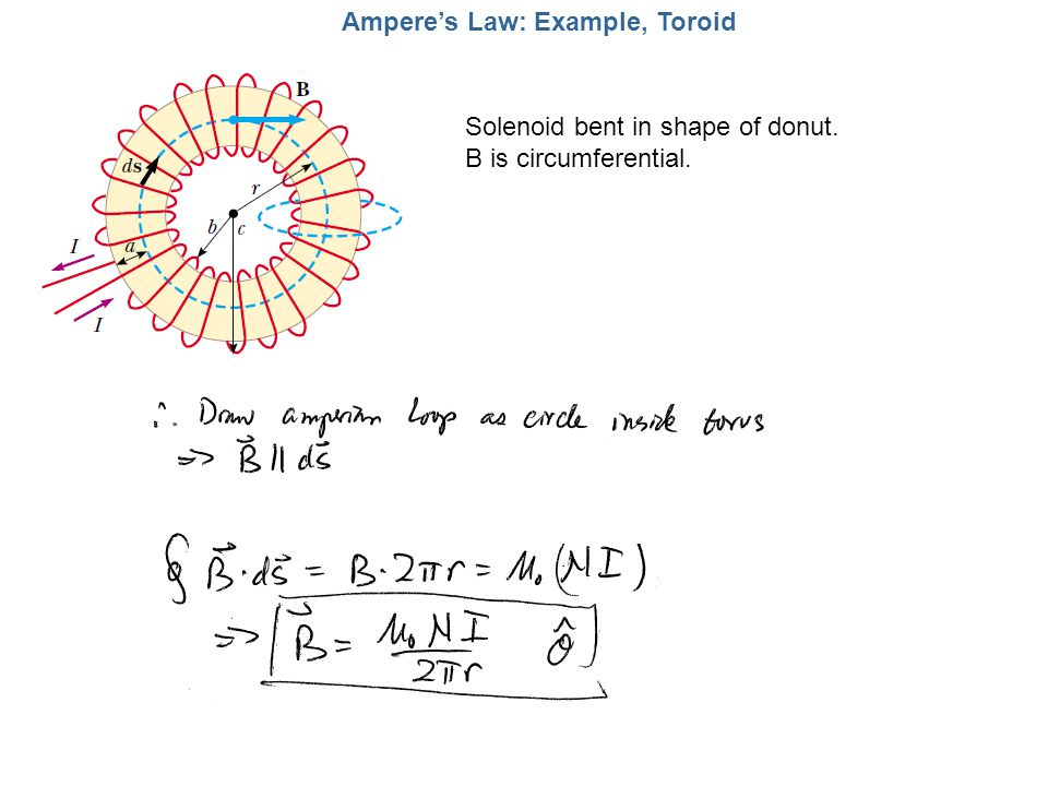 Amperes Law: Example, Toroid Solenoid bent in shape of donut. B is circumferential.