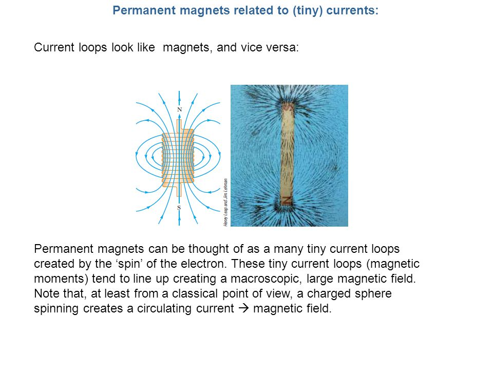Permanent magnets related to (tiny) currents: Current loops look like magnets, and vice versa: Permanent magnets can be thought of as a many tiny curr