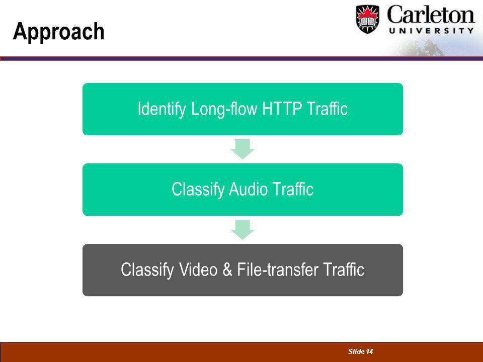 Slide 14 Approach Identify Long-flow HTTP TrafficClassify Audio TrafficClassify Video & File-transfer Traffic