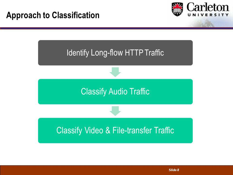 Slide 8 Approach to Classification Identify Long-flow HTTP Traffic Classify Audio TrafficClassify Video & File-transfer Traffic
