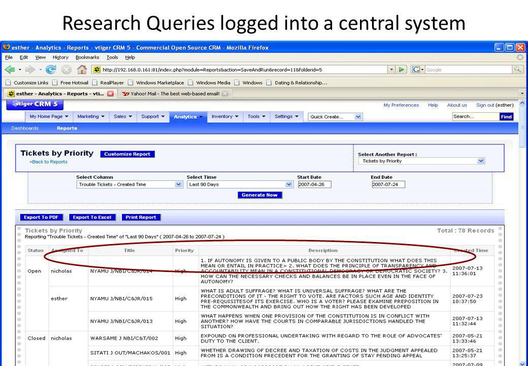 Research Queries logged into a central system