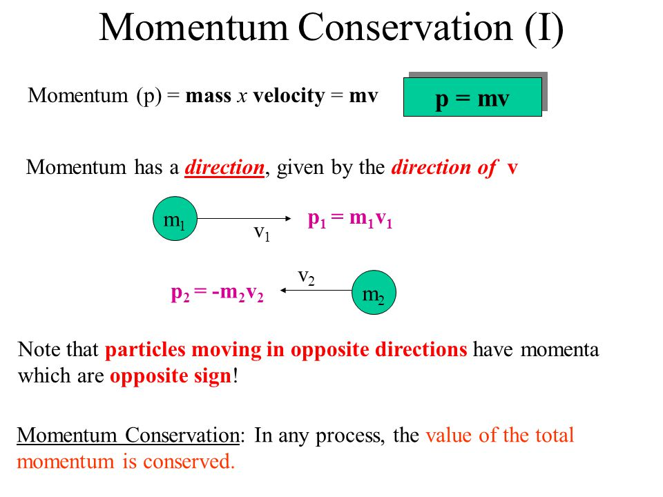 Momentum Conservation (I) Momentum (p) = mass x velocity = mv p = mv Momentum has a direction, given by the direction of v m1m1 v1v1 p 1 = m 1 v 1 m2m