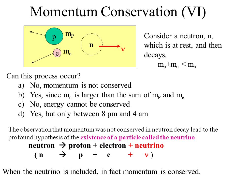Momentum Conservation (VI) n p mPmP e meme Can this process occur? a)No, momentum is not conserved b)Yes, since m n is larger than the sum of m P and