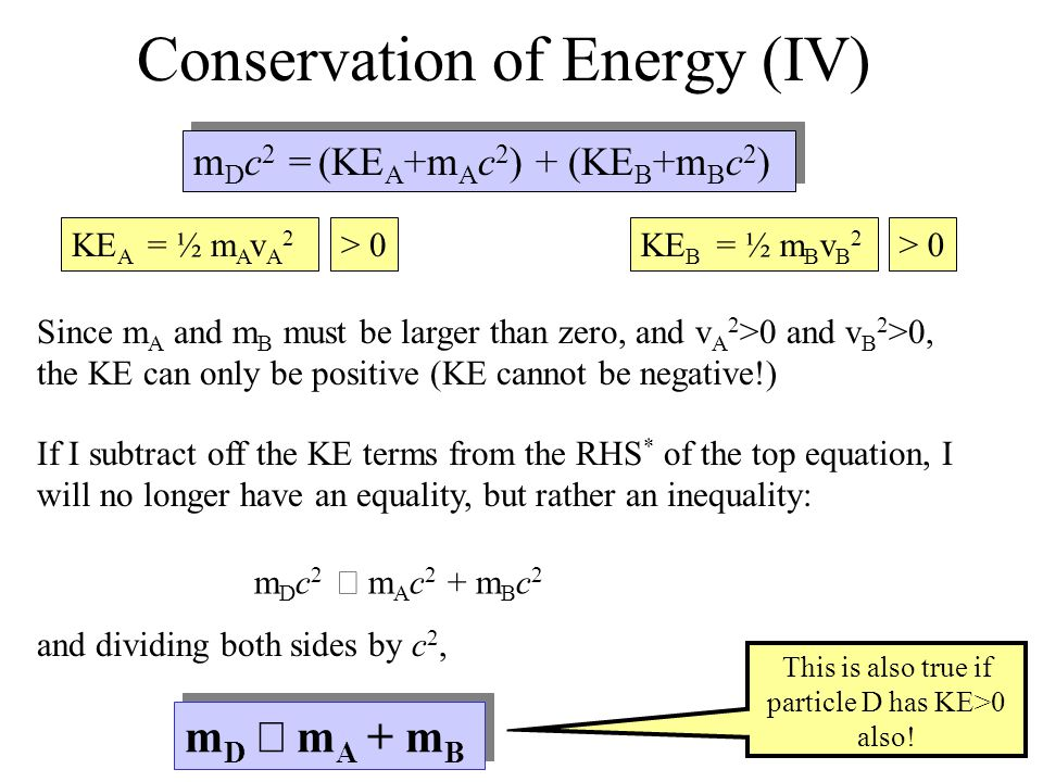 n p mPmP e meme Discovery of the Neutrino The observation that momentum conservation appeared to be violated in neutron decay lead to the profound hypothesis of the existence of a particle called the neutrino neutron proton + electron + neutrino ( n p + e + When the neutrino is included, in fact momentum is conserved.