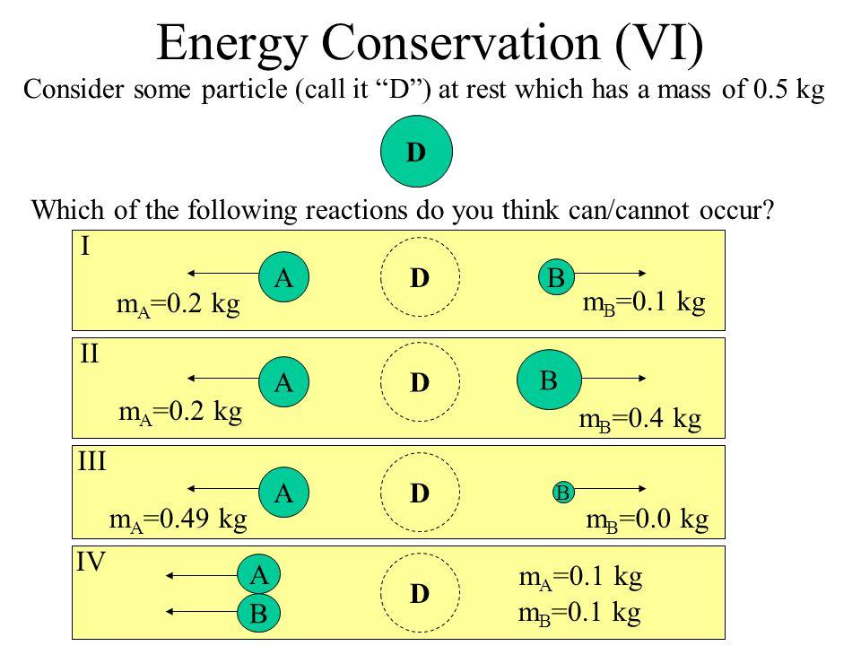 Energy Conservation (VII) Bam q q Fig.