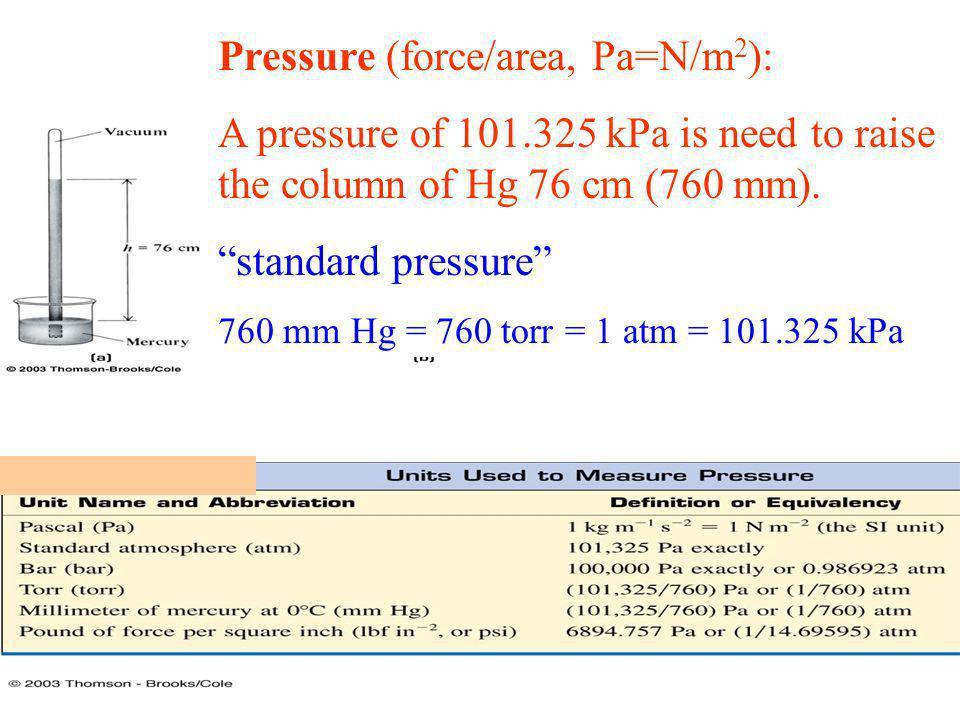 V 1 / V 2 = T 1 / T 2 (fixed P,n) P 1 V 1 = P 2 V 2 (fixed T,n) Boyles Law Charles Law V x P = const V / T = const V / n = const (fixed P,T) Avogadro 1662 1787 1811 n = number of moles
