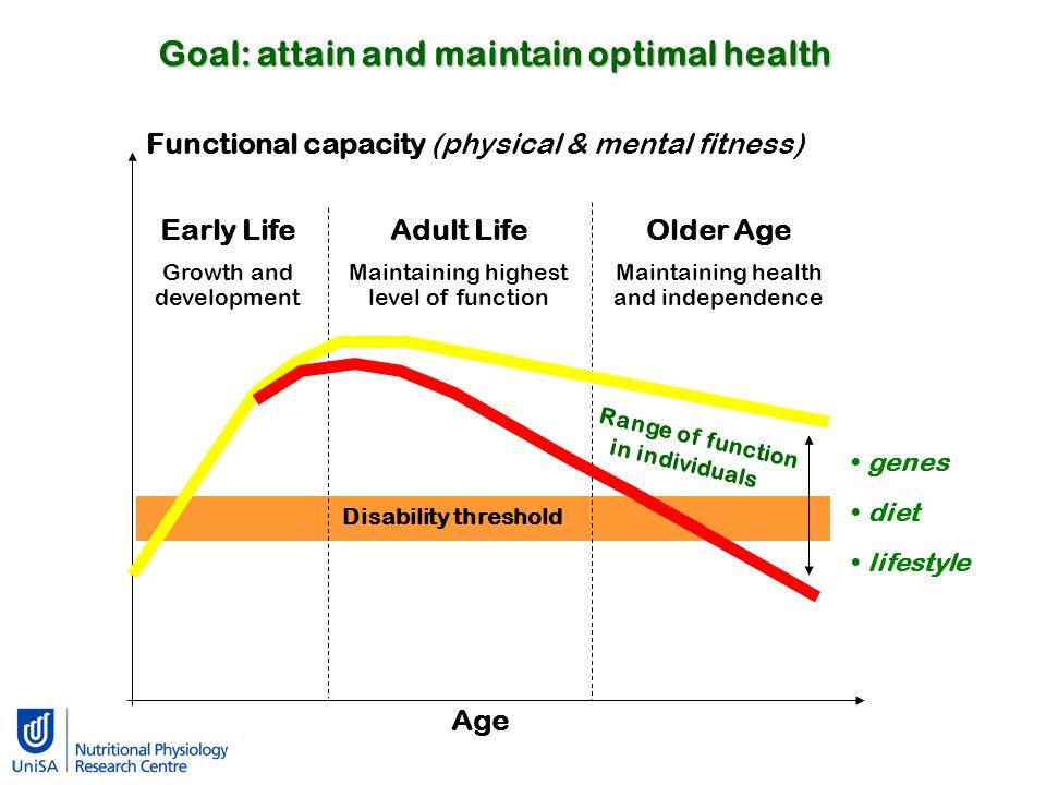 Danaei G et al. PLoS Med 2009;6(4): e1000058 Preventable Causes of Death in the US in 2005